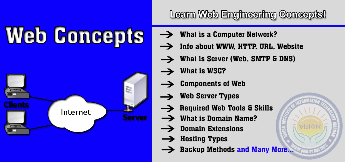 Learn web concepts in web designing