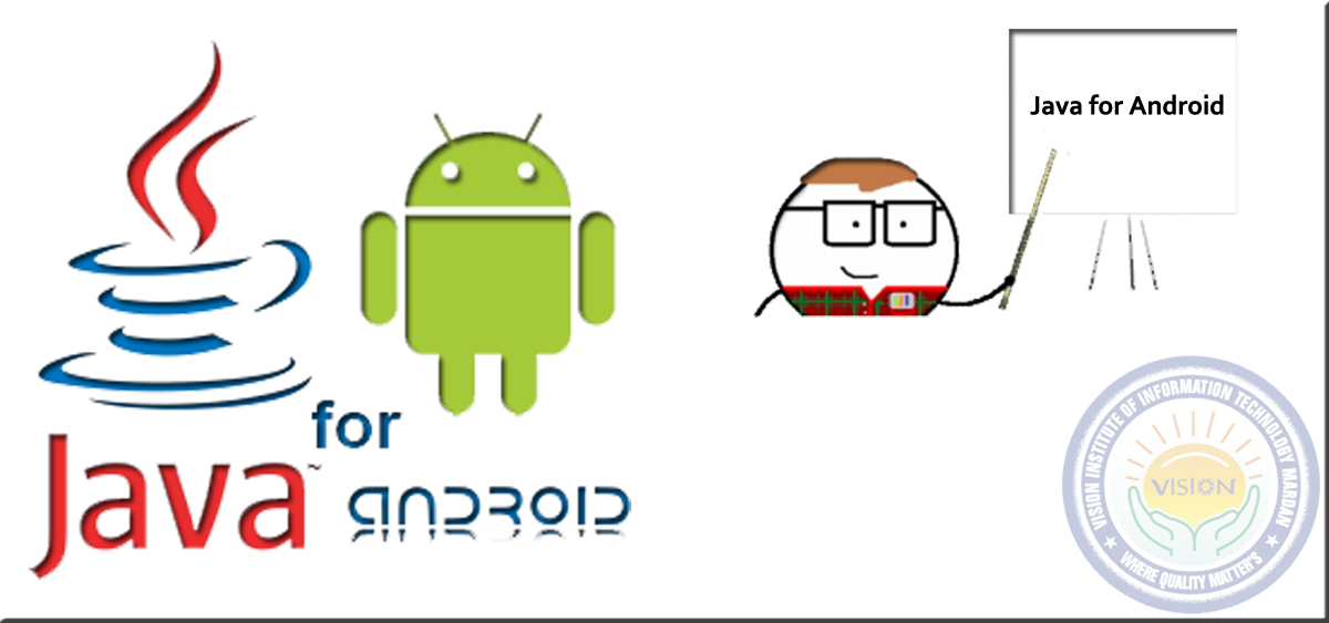 Learn java for android in Android Development