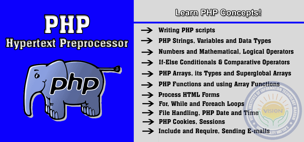 Learn PHP in web development